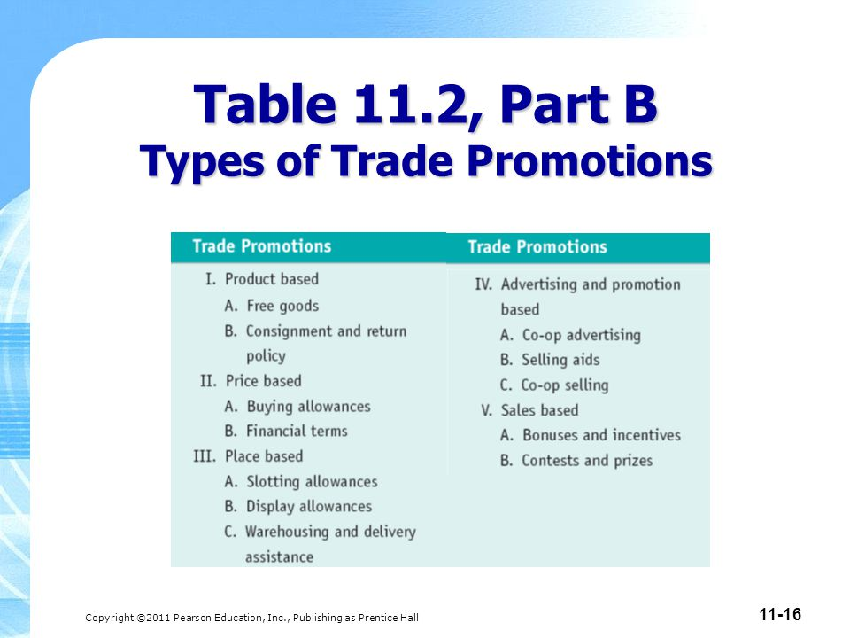 Copyright ©2011 Pearson Education, Inc., Publishing as Prentice Hall 11-16 Table 11.2, Part B Types of Trade Promotions