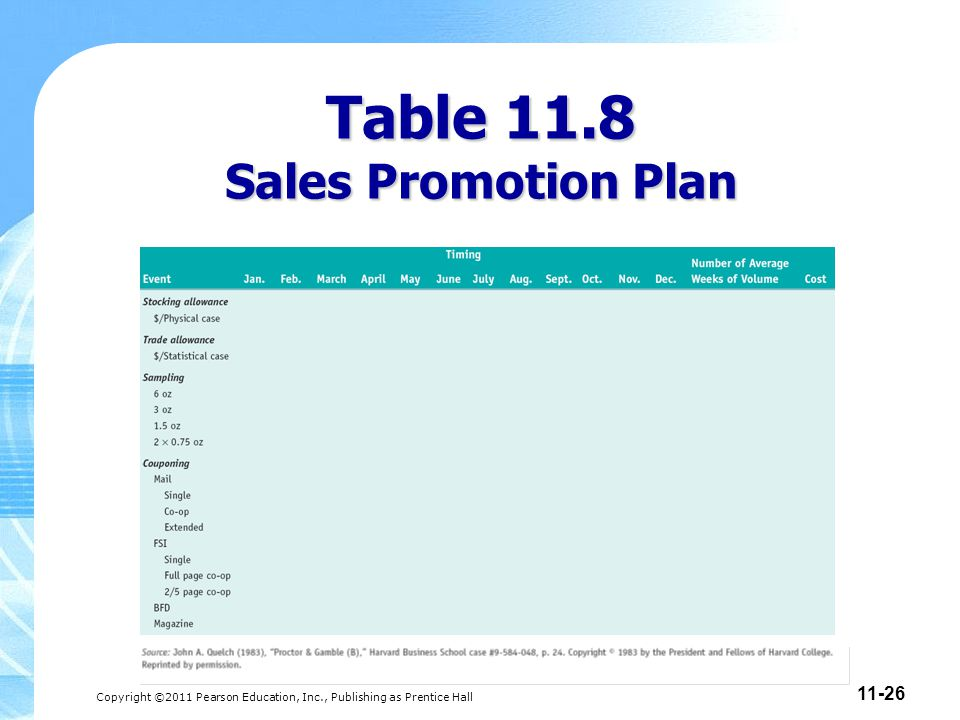 Copyright ©2011 Pearson Education, Inc., Publishing as Prentice Hall 11-26 Table 11.8 Sales Promotion Plan