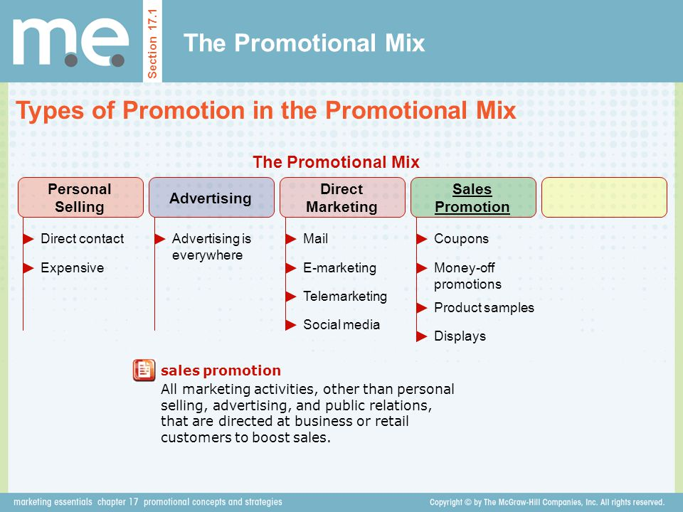 what companies use the promotional mix