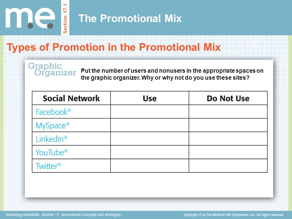 The Promotional Mix Types of Promotion in the Promotional Mix Section 17.1 Put the number of users and nonusers in the appropriate spaces on the graphic organizer.
