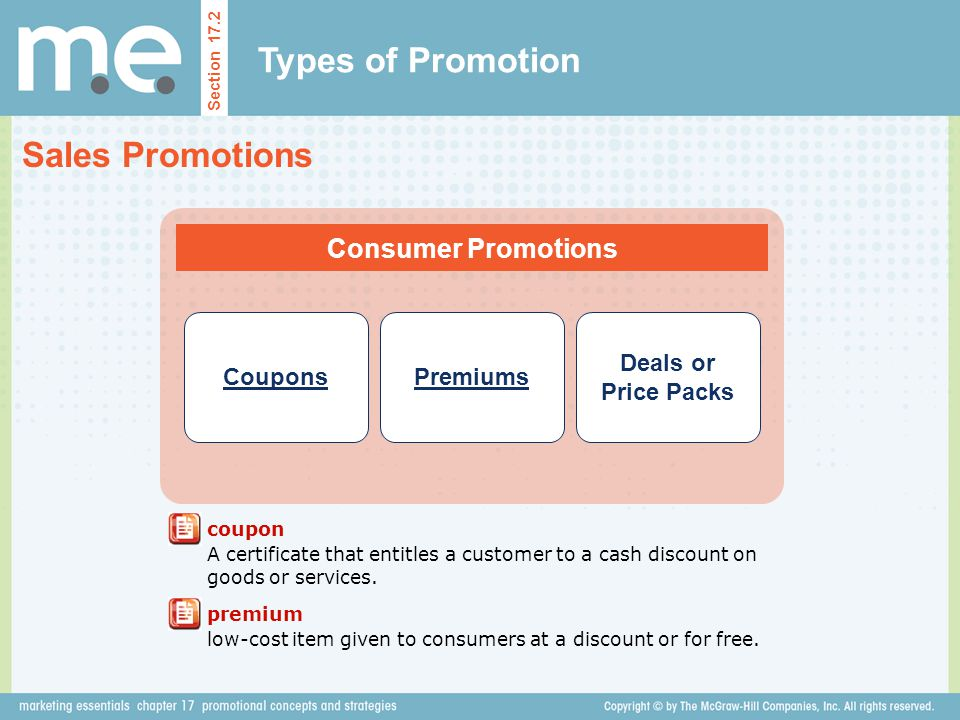 Types of Promotion Section 17.2 Sales Promotions coupon A certificate that entitles a customer to a cash discount on goods or services. Consumer Promo