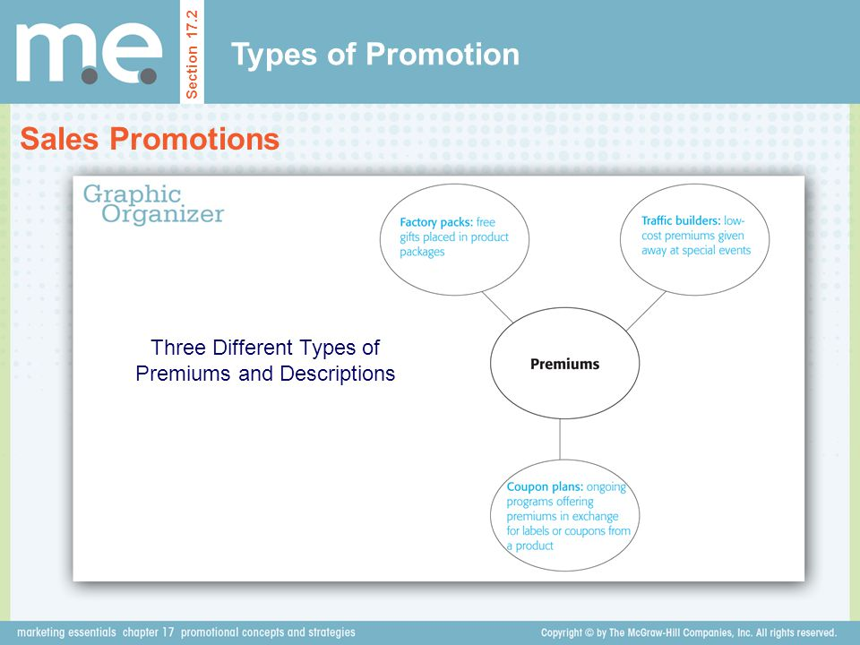 Types of Promotion Section 17.2 Sales Promotions Three Different Types of Premiums and Descriptions