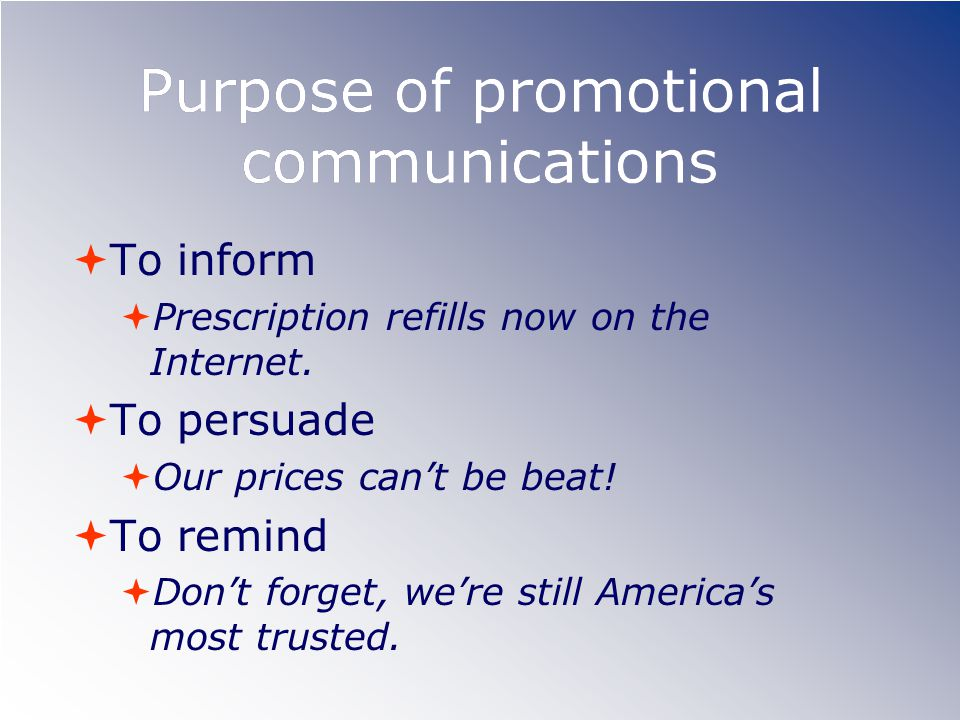 Purpose of promotional communications To inform Prescription refills now on the Internet. To persuade Our prices cant be beat! To remind Dont forget,