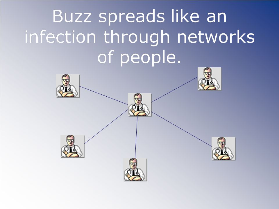 Buzz spreads like an infection through networks of people.