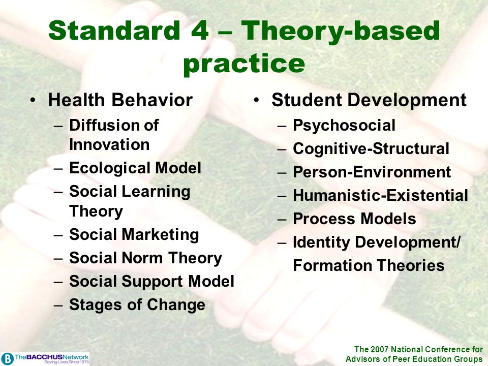 The 2007 National Conference for Advisors of Peer Education Groups Health Behavior –Diffusion of Innovation –Ecological Model –Social Learning Theory –Social Marketing –Social Norm Theory –Social Support Model –Stages of Change Student Development –Psychosocial –Cognitive-Structural –Person-Environment –Humanistic-Existential –Process Models –Identity Development/ Formation Theories Standard 4 – Theory-based practice