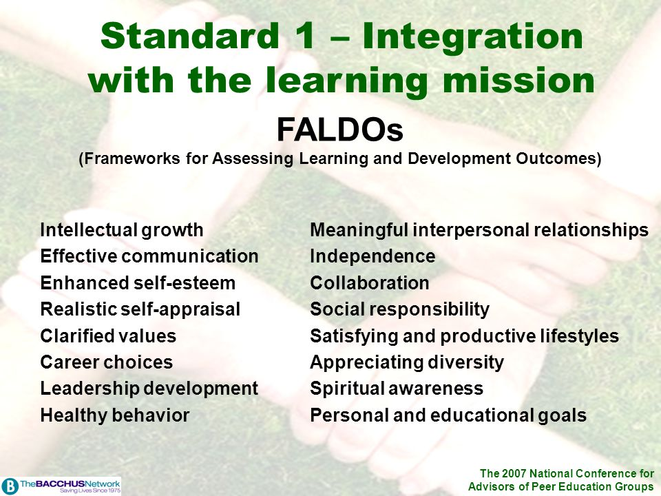 The 2007 National Conference for Advisors of Peer Education Groups Intellectual growth Effective communication Enhanced self-esteem Realistic self-appraisal Clarified values Career choices Leadership development Healthy behavior Meaningful interpersonal relationships Independence Collaboration Social responsibility Satisfying and productive lifestyles Appreciating diversity Spiritual awareness Personal and educational goals Standard 1 – Integration with the learning mission FALDOs (Frameworks for Assessing Learning and Development Outcomes)