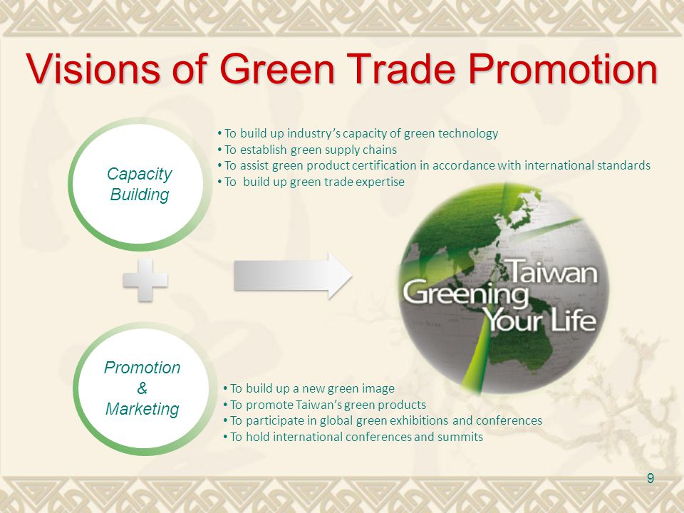 10 Export of Taiwans Green Products (2010) Destination Countries of TW green products RankCountries 1Mainland China (3420m) 2EU (2260m) 3U.S.A.