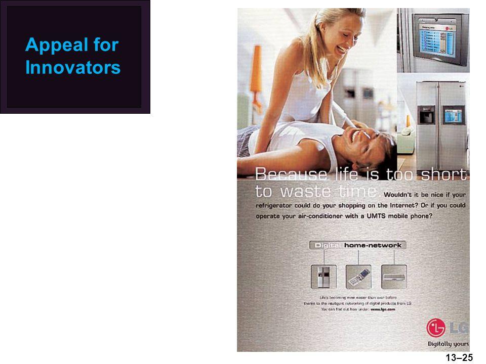 Appeal for Innovators 13–25