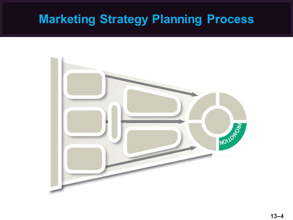 Marketing Strategy Planning Process 13–4