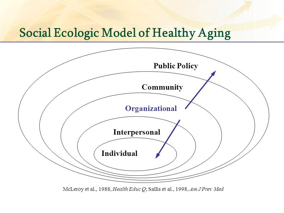 Social Ecologic Model of Healthy Aging Individual Interpersonal Organizational Community Public Policy McLeroy et al., 1988, Health Educ Q; Sallis et