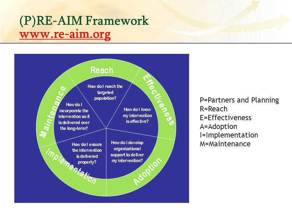 (P)RE-AIM Framework www.re-aim.org www.re-aim.org P=Partners and Planning R=Reach E=Effectiveness A=Adoption I=Implementation M=Maintenance