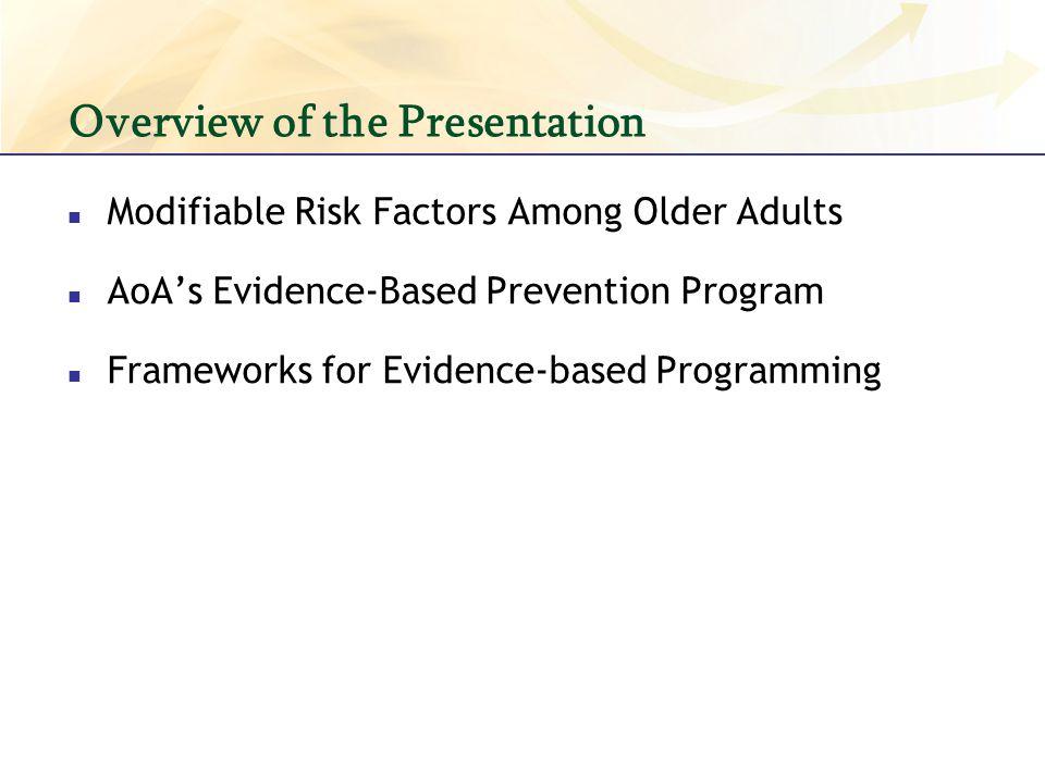 Overview of the Presentation Modifiable Risk Factors Among Older Adults AoAs Evidence-Based Prevention Program Frameworks for Evidence-based Programmi