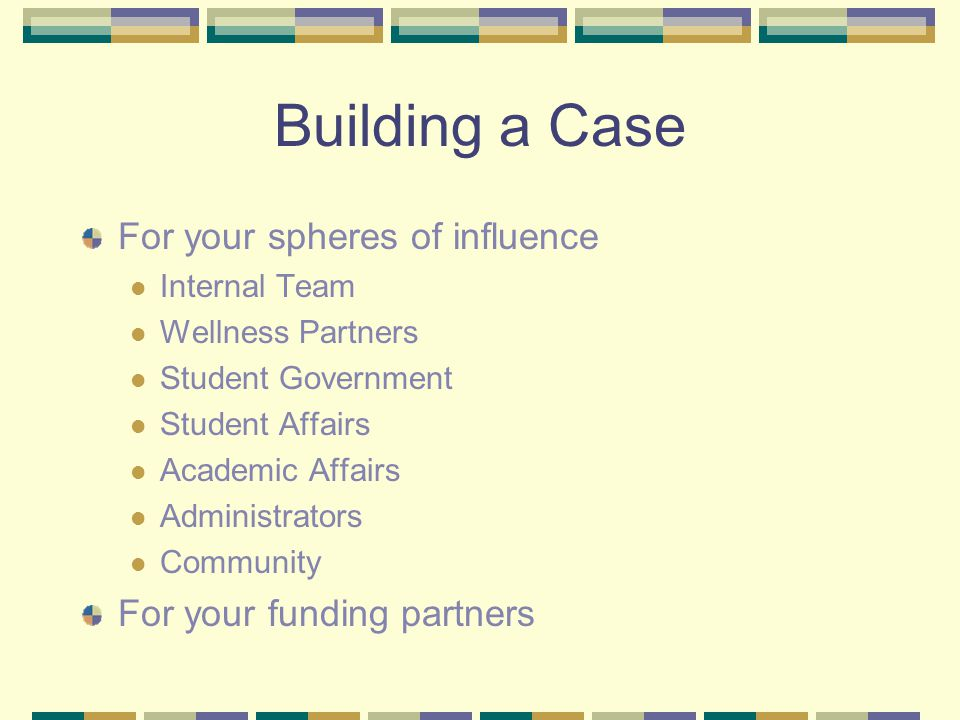 Building a Case For your spheres of influence Internal Team Wellness Partners Student Government Student Affairs Academic Affairs Administrators Community For your funding partners