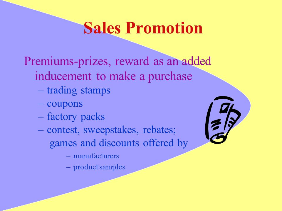 Sales Promotion Premiums-prizes, reward as an added inducement to make a purchase –trading stamps –coupons –factory packs –contest, sweepstakes, rebat