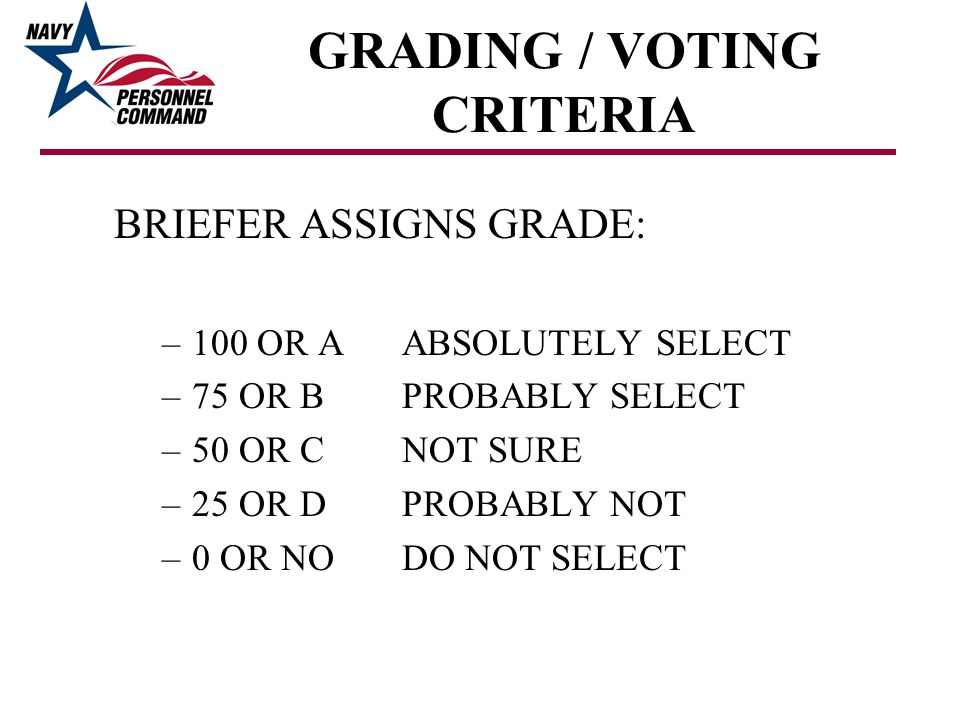 GRADING / VOTING CRITERIA BRIEFER ASSIGNS GRADE: –100 OR AABSOLUTELY SELECT –75 OR BPROBABLY SELECT –50 OR CNOT SURE –25 OR DPROBABLY NOT –0 OR NODO N