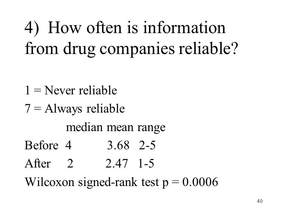 40 4) How often is information from drug companies reliable? 1 = Never reliable 7 = Always reliable median mean range Before 4 3.68 2-5 After 2 2.47 1