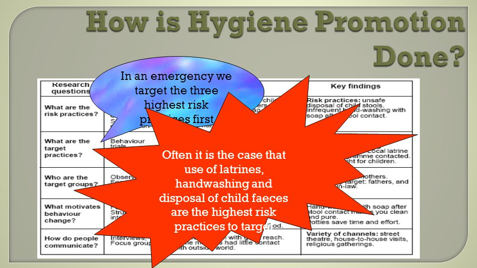 How is Hygiene Promotion Done? In an emergency we target the three highest risk practices first Often it is the case that use of latrines, handwashing