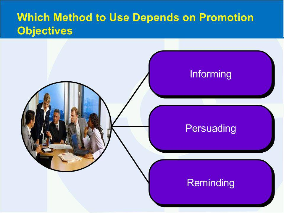 Persuading Informing Reminding Which Method to Use Depends on Promotion Objectives