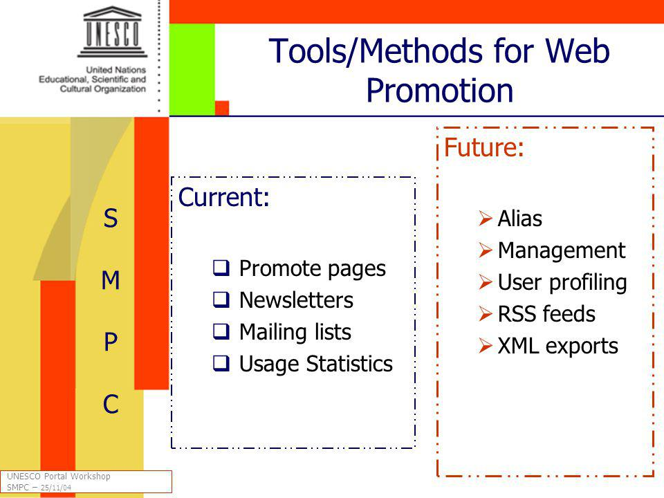 Tools/Methods for Web Promotion Current: Promote pages Newsletters Mailing lists Usage Statistics Future: Alias Management User profiling RSS feeds XML exports SMPCSMPC UNESCO Portal Workshop SMPC – 25/11/04