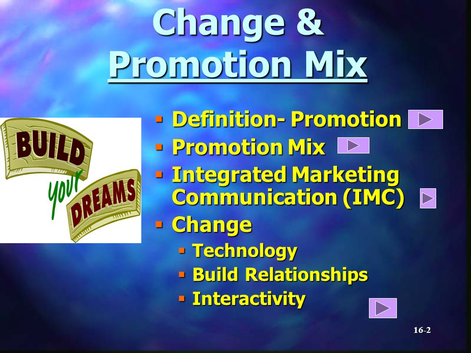 16-2 Change & Promotion Mix Definition- Promotion Definition- Promotion Promotion Mix Promotion Mix Integrated Marketing Communication (IMC) Integrated Marketing Communication (IMC) Change Change Technology Technology Build Relationships Build Relationships Interactivity Interactivity