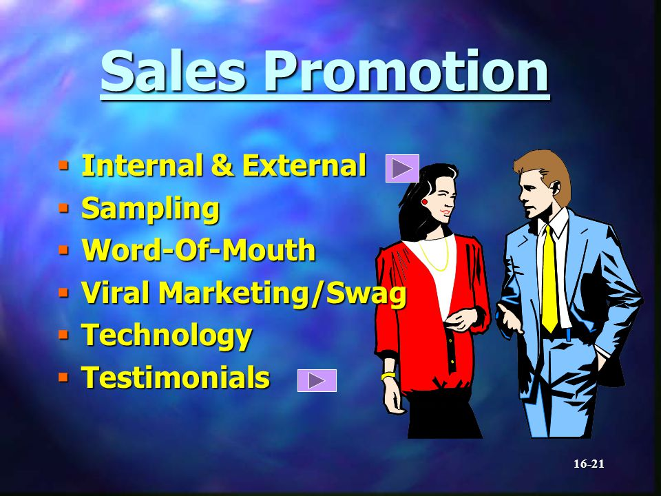 16-21 Sales Promotion Internal & External Internal & External Sampling Sampling Word-Of-Mouth Word-Of-Mouth Viral Marketing/Swag Viral Marketing/Swag Technology Technology Testimonials Testimonials