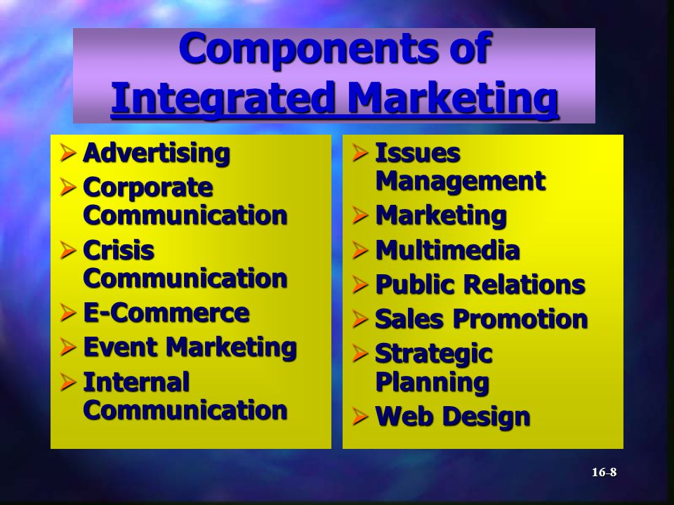 16-8 Components of Integrated Marketing Advertising Advertising Corporate Communication Corporate Communication Crisis Communication Crisis Communication E-Commerce E-Commerce Event Marketing Event Marketing Internal Communication Internal Communication Issues Management Issues Management Marketing Marketing Multimedia Multimedia Public Relations Public Relations Sales Promotion Sales Promotion Strategic Planning Strategic Planning Web Design Web Design