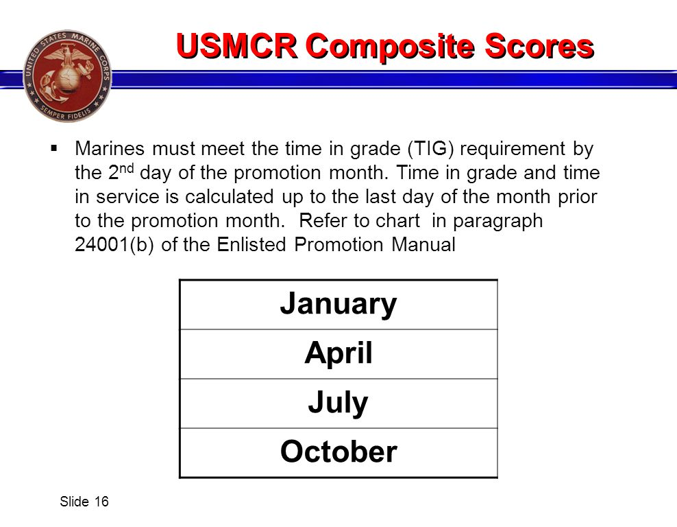 USMCR Composite Scores Marines must meet the time in grade (TIG) requirement by the 2 nd day of the promotion month. Time in grade and time in service
