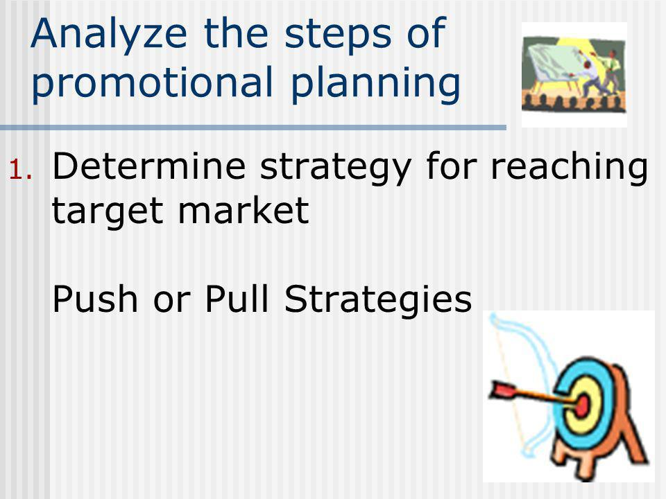 Analyze the steps of promotional planning 1. Determine strategy for reaching target market Push or Pull Strategies
