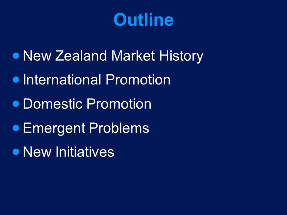 Outline New Zealand Market History International Promotion Domestic Promotion Emergent Problems New Initiatives