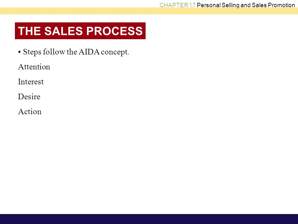 CHAPTER 17 Personal Selling and Sales Promotion THE SALES PROCESS Steps follow the AIDA concept. Attention Interest Desire Action