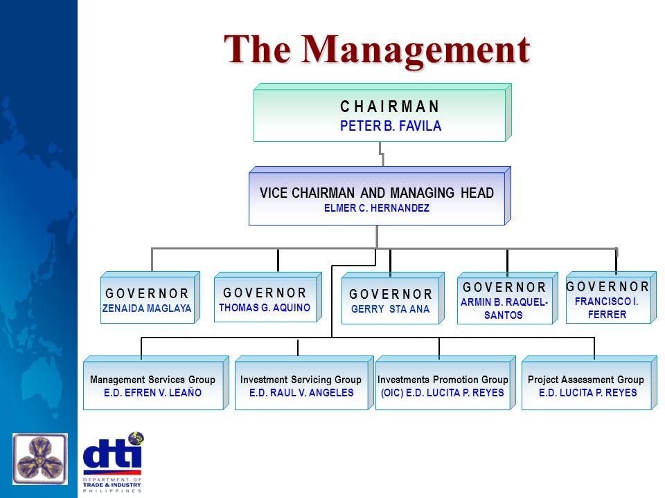 The Management C H A I R M A N PETER B. FAVILA VICE CHAIRMAN AND MANAGING HEAD ELMER C. HERNANDEZ G O V E R N O R ZENAIDA MAGLAYA G O V E R N O R THOM