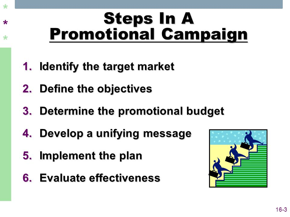 ****** 16-3 Steps In A Promotional Campaign 1.Identify the target market 2.Define the objectives 3.Determine the promotional budget 4.Develop a unifying message 5.Implement the plan 6.Evaluate effectiveness