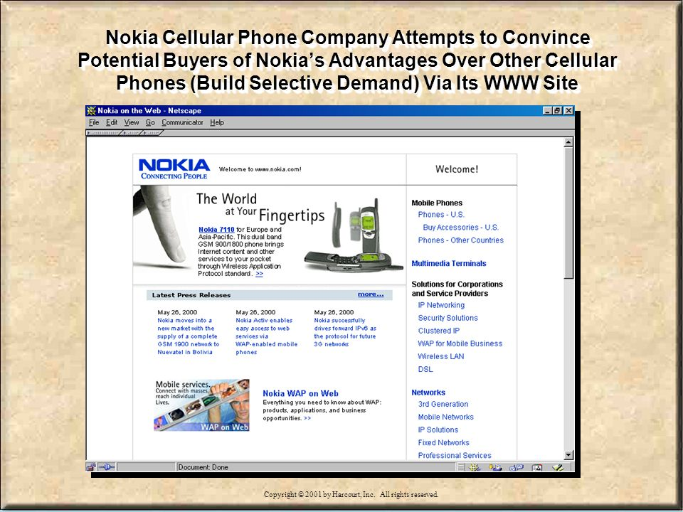 15-25 Nokia Cellular Phone Company Attempts to Convince Potential Buyers of Nokias Advantages Over Other Cellular Phones (Build Selective Demand) Via Its WWW Site Copyright © 2001 by Harcourt, Inc.
