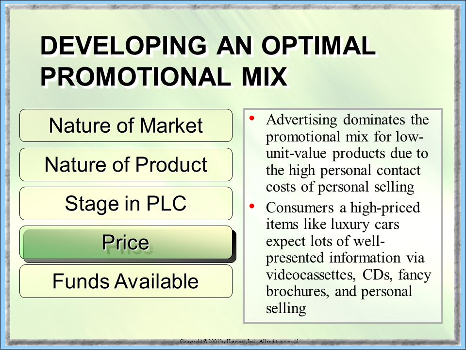 Nature of Product Stage in PLC PricePrice Funds Available Advertising dominates the promotional mix for low- unit-value products due to the high personal contact costs of personal selling Consumers a high-priced items like luxury cars expect lots of well- presented information via videocassettes, CDs, fancy brochures, and personal selling Nature of Market DEVELOPING AN OPTIMAL PROMOTIONAL MIX