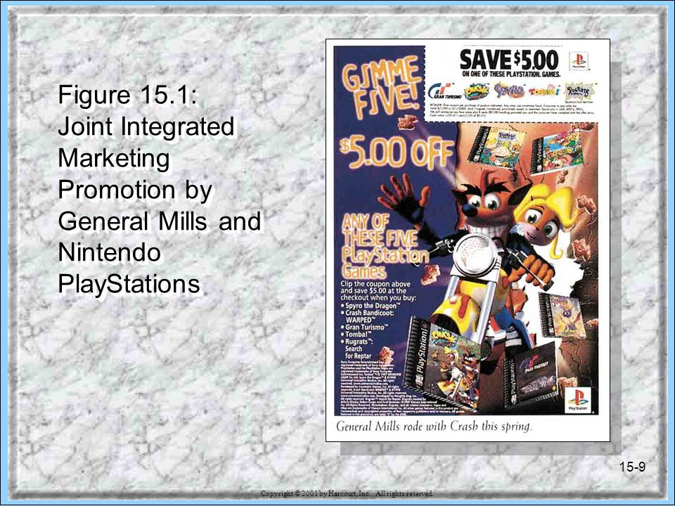 15-9 Figure 15.1: Joint Integrated Marketing Promotion by General Mills and Nintendo PlayStations