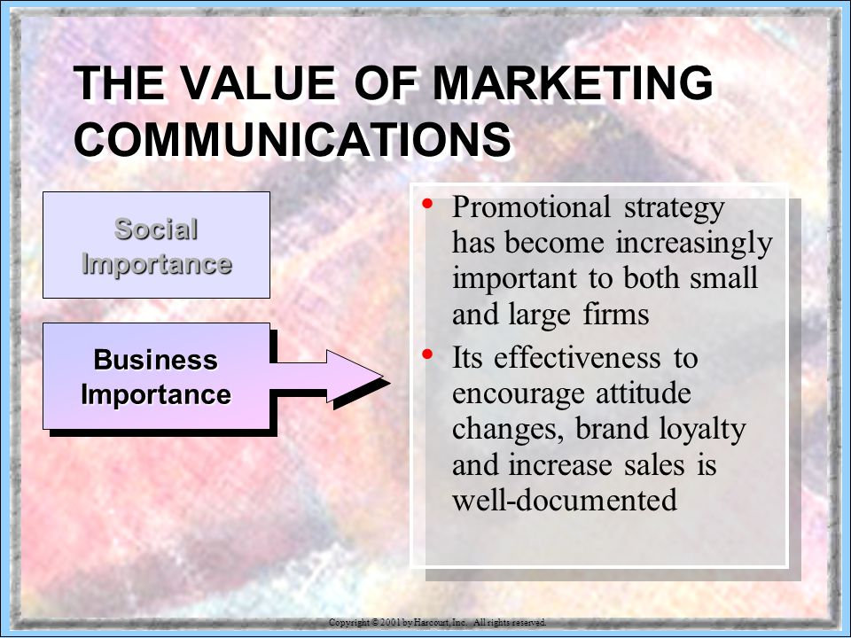 15-91 THE VALUE OF MARKETING COMMUNICATIONS Promotional strategy has become increasingly important to both small and large firms Its effectiveness to encourage attitude changes, brand loyalty and increase sales is well-documented Business Importance Social Importance