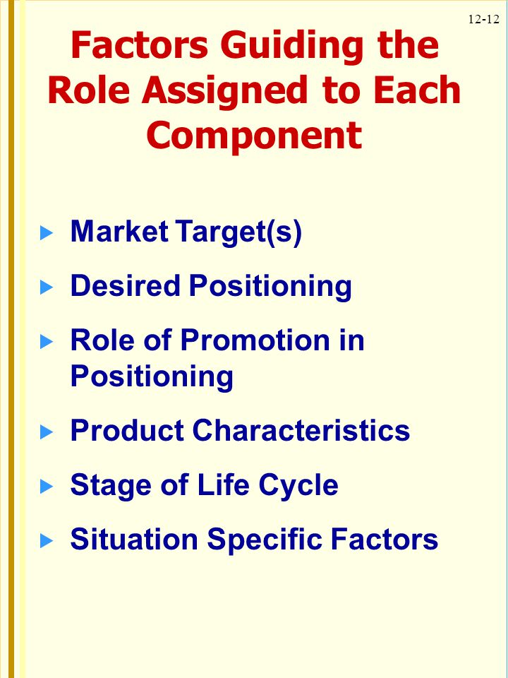 12-12 Factors Guiding the Role Assigned to Each Component Market Target(s) Desired Positioning Role of Promotion in Positioning Product Characteristic