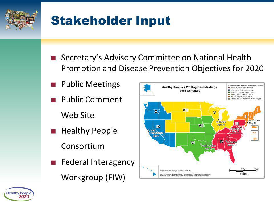 Stakeholder Input Secretarys Advisory Committee on National Health Promotion and Disease Prevention Objectives for 2020 Public Meetings Public Comment Web Site Healthy People Consortium Federal Interagency Workgroup (FIW)