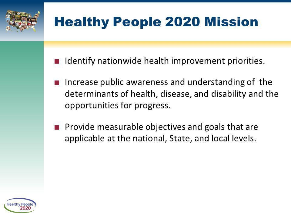 Healthy People 2020 Mission Identify nationwide health improvement priorities.