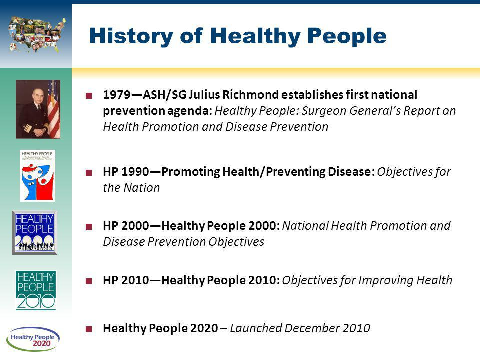History of Healthy People 1979ASH/SG Julius Richmond establishes first national prevention agenda: Healthy People: Surgeon Generals Report on Health Promotion and Disease Prevention HP 1990Promoting Health/Preventing Disease: Objectives for the Nation HP 2000Healthy People 2000: National Health Promotion and Disease Prevention Objectives HP 2010Healthy People 2010: Objectives for Improving Health Healthy People 2020 – Launched December 2010