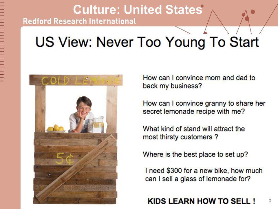 Culture: United States 10