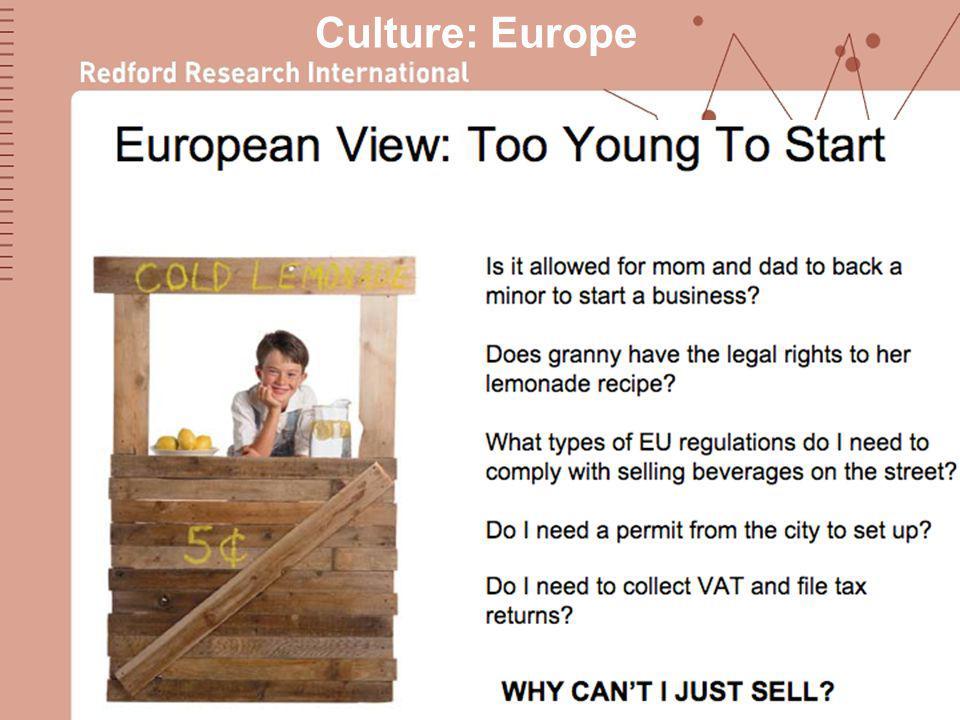 Culture: Europe 11