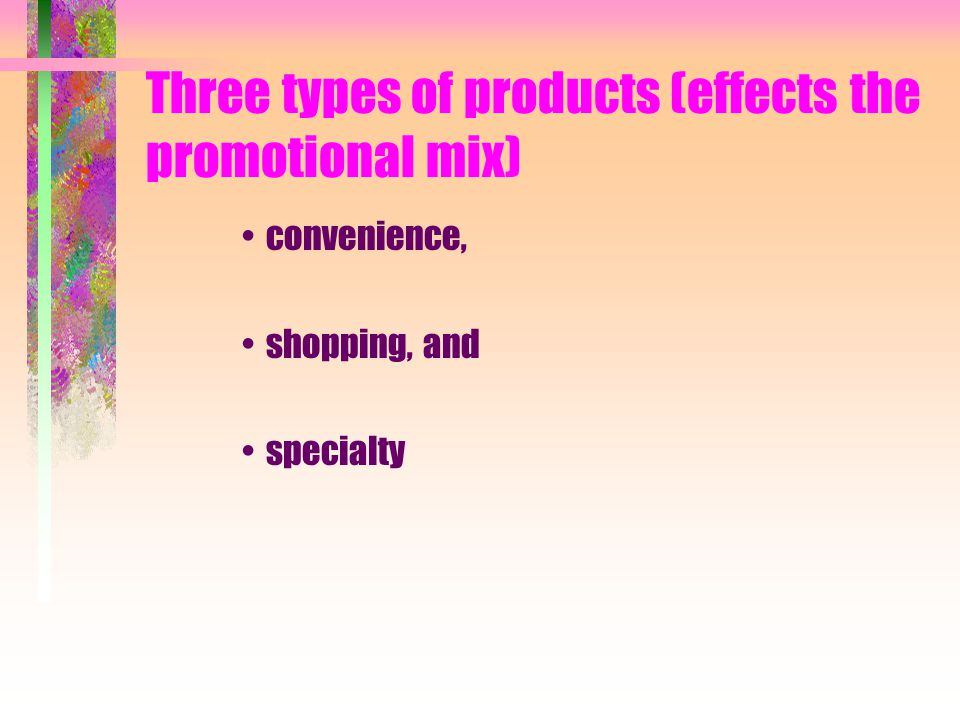 Three types of products (effects the promotional mix) convenience, shopping, and specialty