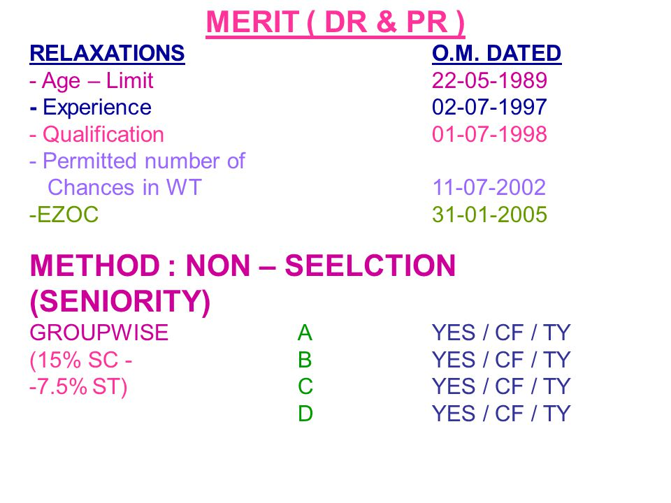LATEST RESERVATION IN PROMOTION – YES RELAXATIONS, CONCESSIONS, LOWERING LEVEL OF EVALUATION – NOW