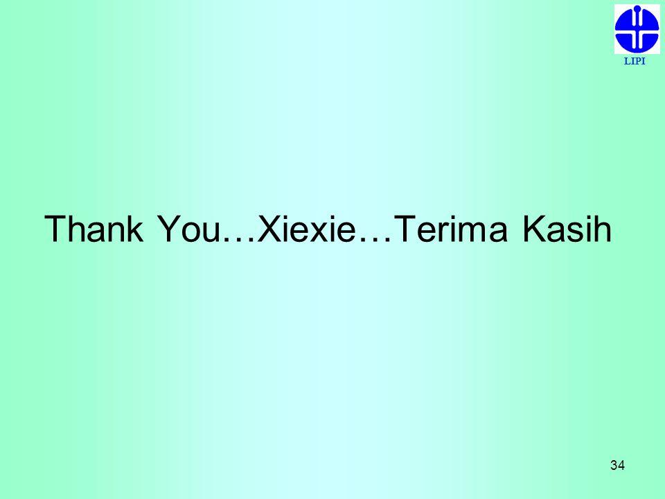 LIPI 34 Thank You…Xiexie…Terima Kasih