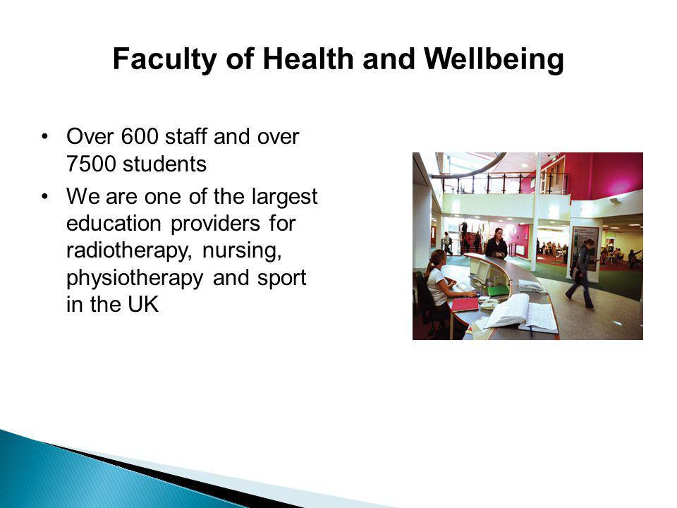 Faculty of Health and Wellbeing Over 600 staff and over 7500 students We are one of the largest education providers for radiotherapy, nursing, physiot