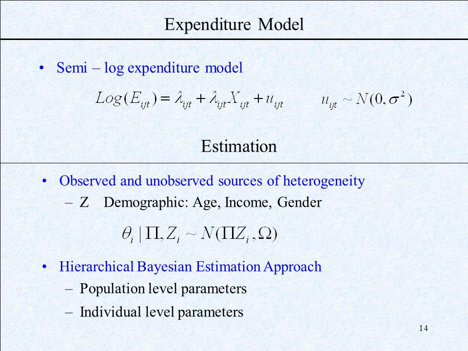 14 Expenditure Model Semi – log expenditure model Estimation Observed and unobserved sources of heterogeneity –Z Demographic: Age, Income, Gender Hier
