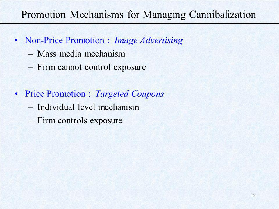 6 Promotion Mechanisms for Managing Cannibalization Non-Price Promotion : Image Advertising –Mass media mechanism –Firm cannot control exposure Price Promotion : Targeted Coupons –Individual level mechanism –Firm controls exposure