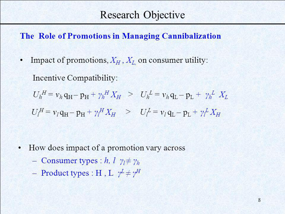 8 Research Objective The Role of Promotions in Managing Cannibalization How does impact of a promotion vary across –Consumer types : h, l γ l γ h –Product types : H, L γ L γ H Incentive Compatibility: U h H = v h q H – p H + γ h H X H > U h L = v h q L – p L + γ h L X L U l H = v l q H – p H + γ l H X H > U l L = v l q L – p L + γ l L X H Impact of promotions, X H, X L, on consumer utility: