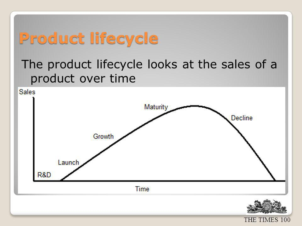 THE TIMES 100 Stages of product lifecycle Development – high costs but no sales Launch – high expenditure on promotion and product development, low sales Growth – sales increase and product should break-even Maturity – sales stabilise, less expenditure on promotion needed, revenue & profit should be high Decline – sales decline, extension strategies can be adopted or the product withdrawn